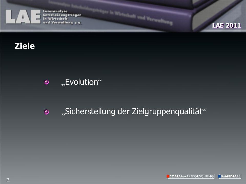 2 Ziele Evolution Sicherstellung der Zielgruppenqualität