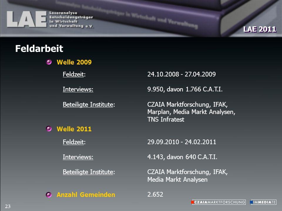 LAE 2011 23 Feldarbeit Feldzeit:24.10.2008 - 27.04.2009 Interviews:9.950, davon 1.766 C.A.T.I.