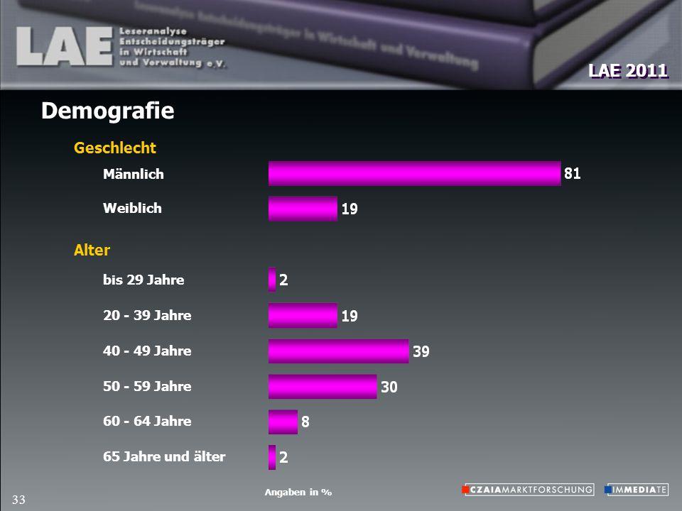 LAE 2011 33 Demografie Angaben in % Geschlecht Alter Männlich Weiblich bis 29 Jahre 20 - 39 Jahre 40 - 49 Jahre 50 - 59 Jahre 60 - 64 Jahre 65 Jahre und älter