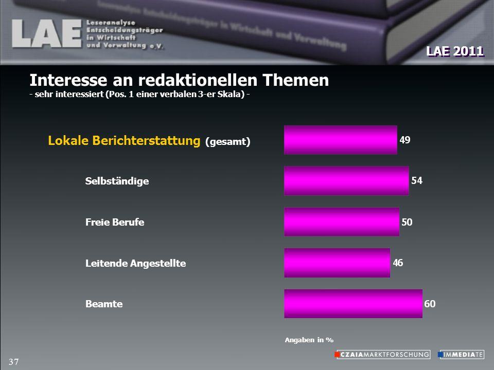 LAE 2011 37 Interesse an redaktionellen Themen - sehr interessiert (Pos.