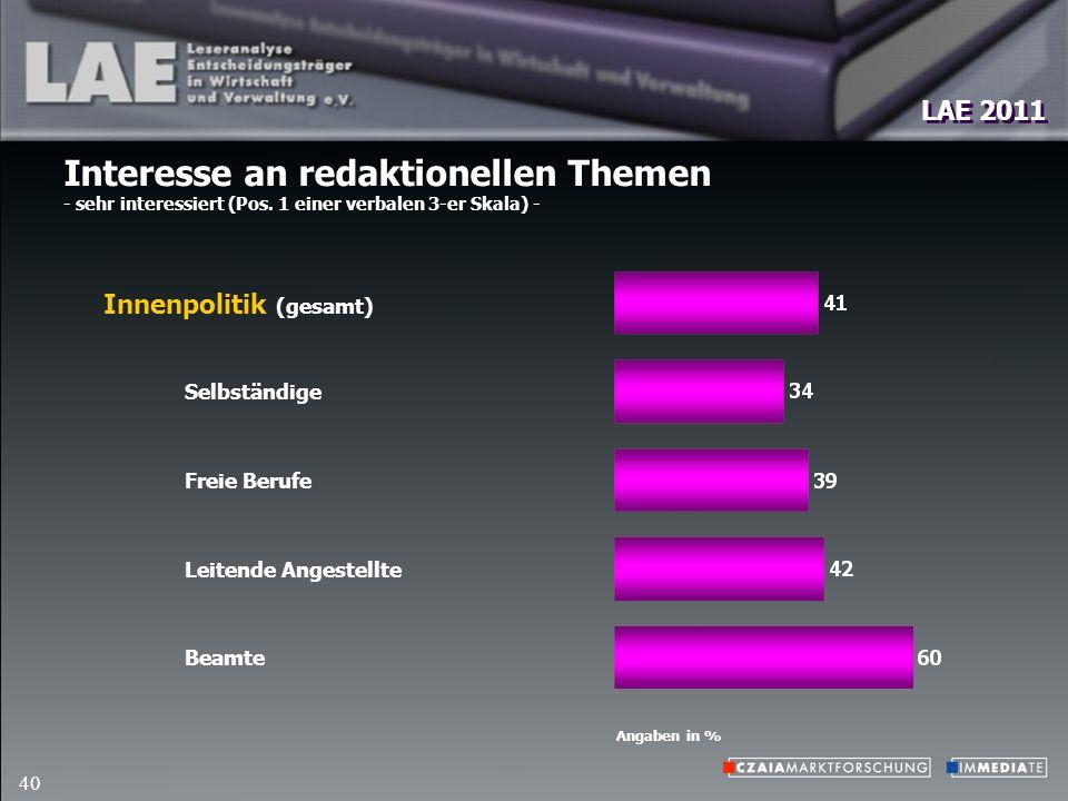 LAE 2011 40 Interesse an redaktionellen Themen - sehr interessiert (Pos.