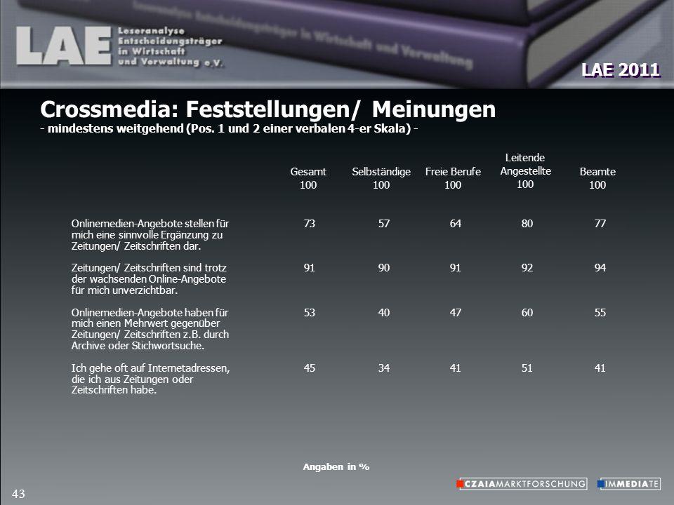 LAE 2011 43 Crossmedia: Feststellungen/ Meinungen - mindestens weitgehend (Pos.