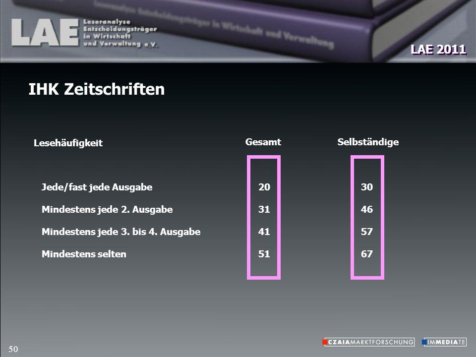LAE 2011 50 IHK Zeitschriften Lesehäufigkeit Jede/fast jede Ausgabe Mindestens jede 2.