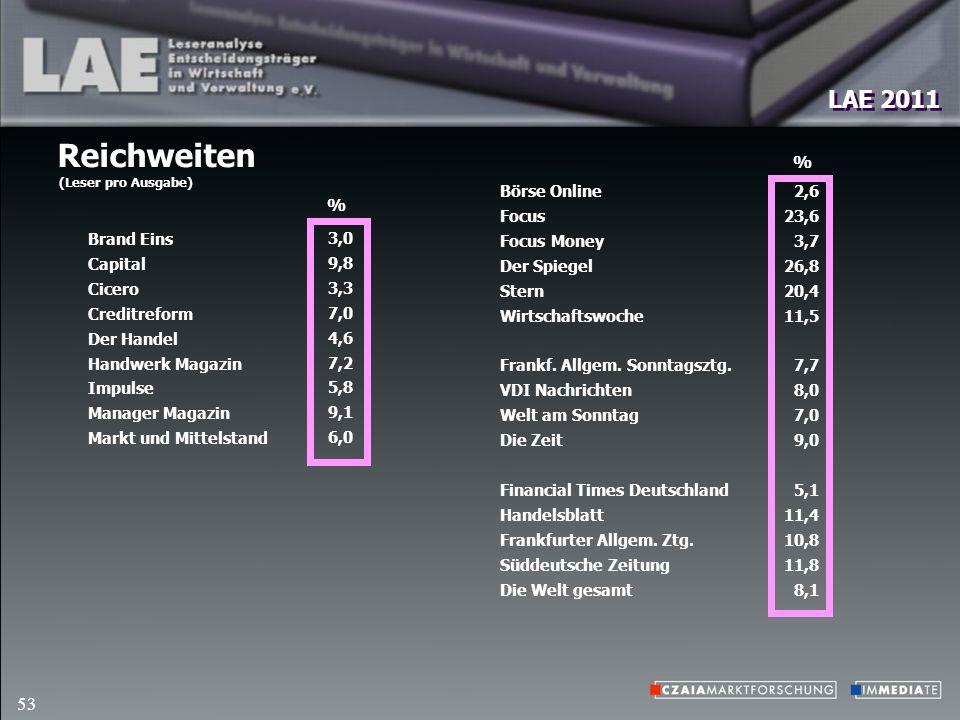 LAE 2011 53 Reichweiten (Leser pro Ausgabe) Börse Online Focus Focus Money Der Spiegel Stern Wirtschaftswoche Frankf.