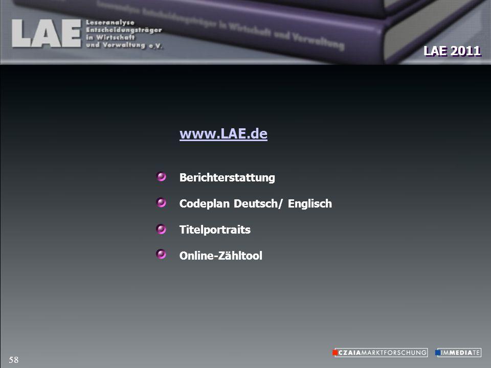 LAE 2011 58 www.LAE.de Berichterstattung Codeplan Deutsch/ Englisch Titelportraits Online-Zähltool