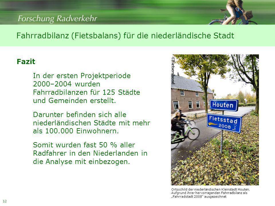 12 Fahrradbilanz (Fietsbalans) für die niederländische Stadt Ortsschild der niederländischen Kleinstadt Houten. Aufgrund ihrer hervorragenden Fahrradb