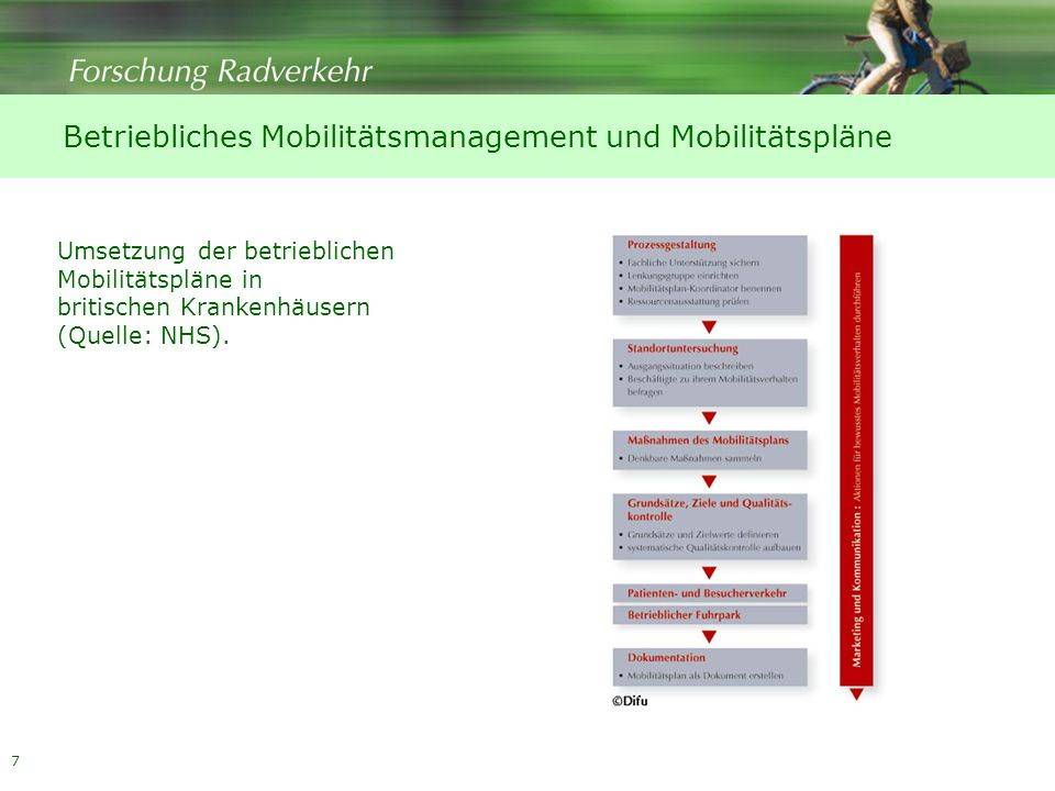 8 Betriebliches Mobilitätsmanagement und Mobilitätspläne Umsetzung der britischen Mobilitätspläne Ausgangsbedingungen in den Betrieben erfassen und Zusammenarbeit zwischen den verschiedenen Akteuren (Betriebsleitung, den für das Mobilitätsmanagement Verantwortlichen, kommunale Verwaltung) organisieren.