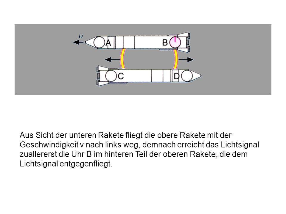 Das Lichtsignal breitet sich in alle Richtungen mit der Lichtgeschwindigkeit aus und die Raketen fliegen mit der Relativgeschwindigkeit v aneinander v