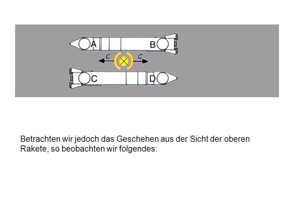 Die Uhr A wird als letzte Uhr aktiviert, denn sie entfernt sich von der Lichtquelle mit der Geschwindigkeit v.
