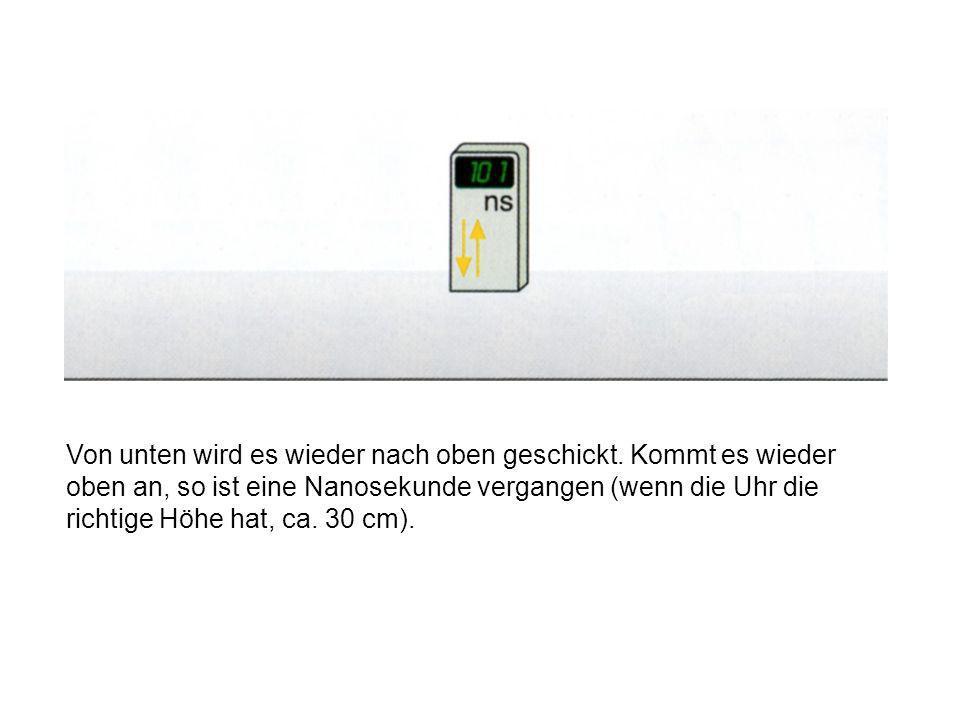 Wir verwenden Lichtuhren, die die Zeit mit einem Lichtsignal messen. Das Lichtsignal wird von oben nach unten hin und her geschickt. Das Lichtsignal w