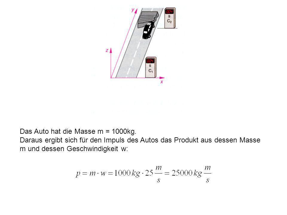 Die Geschwindigkeit wird aus der Zeitänderung Δt und der zurückgelegten Strecke Δy errechnet. Die Uhren C 1 und C 2 messen die Zeitänderung Δt = 4s fü