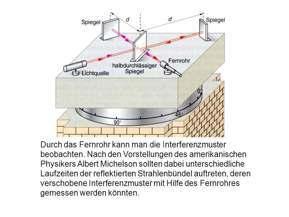 Die von der Lichtquelle ausgesandten Strahlen werden von einer halb durchlässigen Glasplatte in zwei Teilbündel aufgespalten und durchlaufen danach die beiden gleich langen Arme des Interferometers, von denen einer parallel und der andere senkrecht zur Bewegungsrichtung der Erde steht.