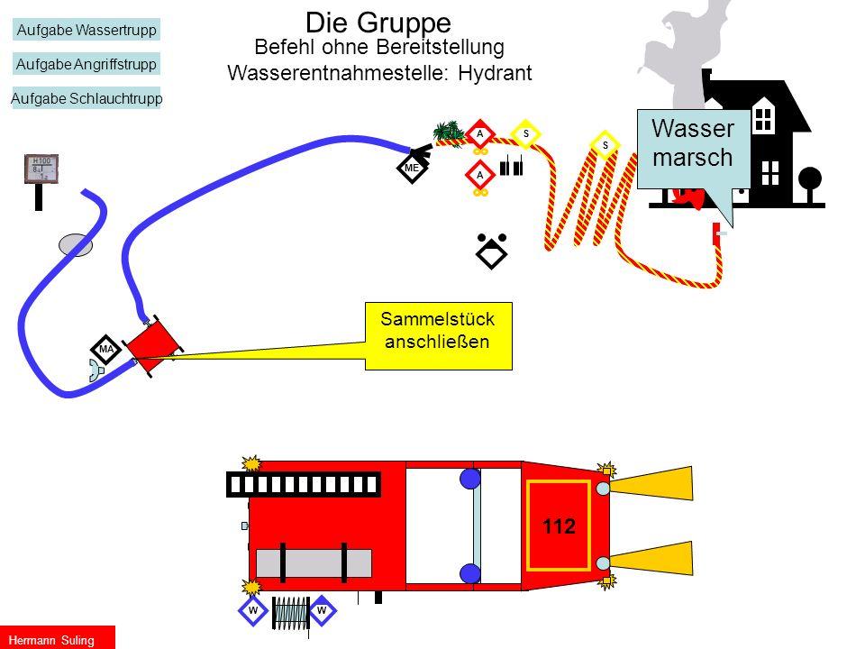 MA ME W W Die Gruppe Hermann Suling Befehl ohne Bereitstellung Wasserentnahmestelle: Hydrant 112 Aufgabe Wassertrupp Wasser marsch A A S S Sammelstück