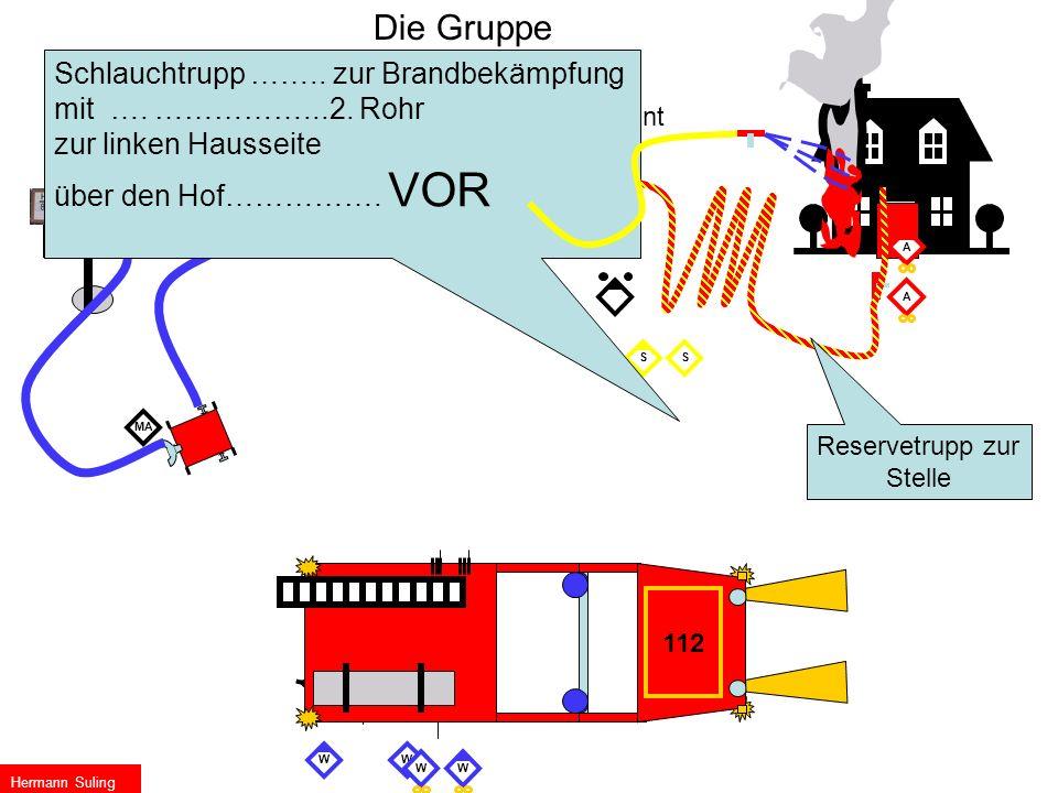 MA ME S W WS Die Gruppe Hermann Suling Befehl ohne Bereitstellung Wasserentnahmestelle: Hydrant 112 WWA A Reservetrupp zur Stelle Schlauchtrupp …….. z