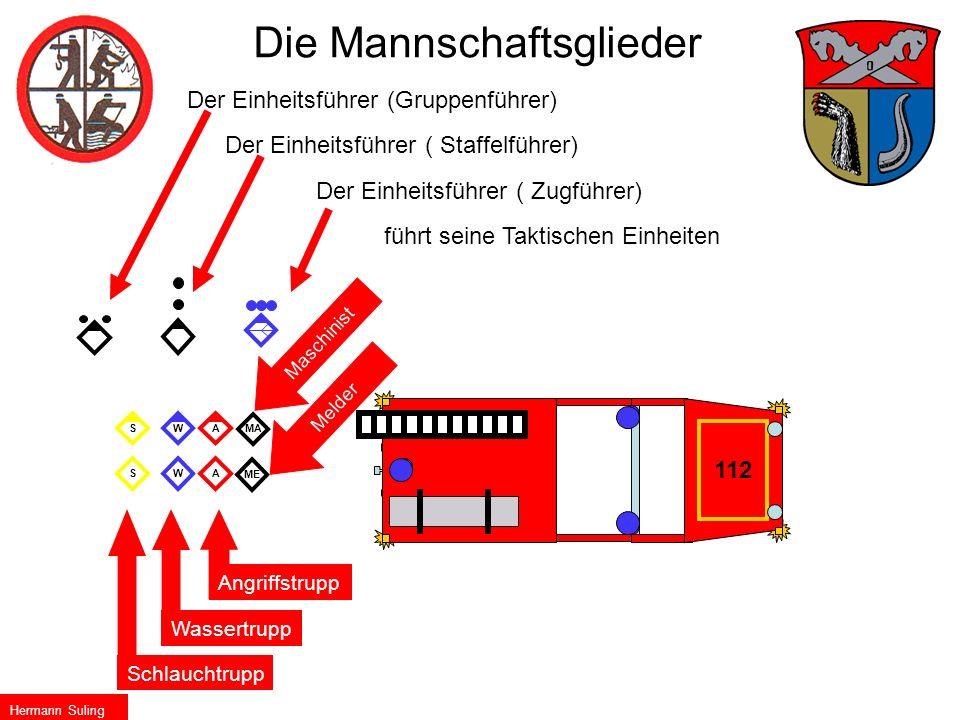 ME SAW AWS 112 MA Der Einheitsführer (Gruppenführer) führt seine Taktischen Einheiten Der Einheitsführer ( Staffelführer) Der Einheitsführer ( Zugführ