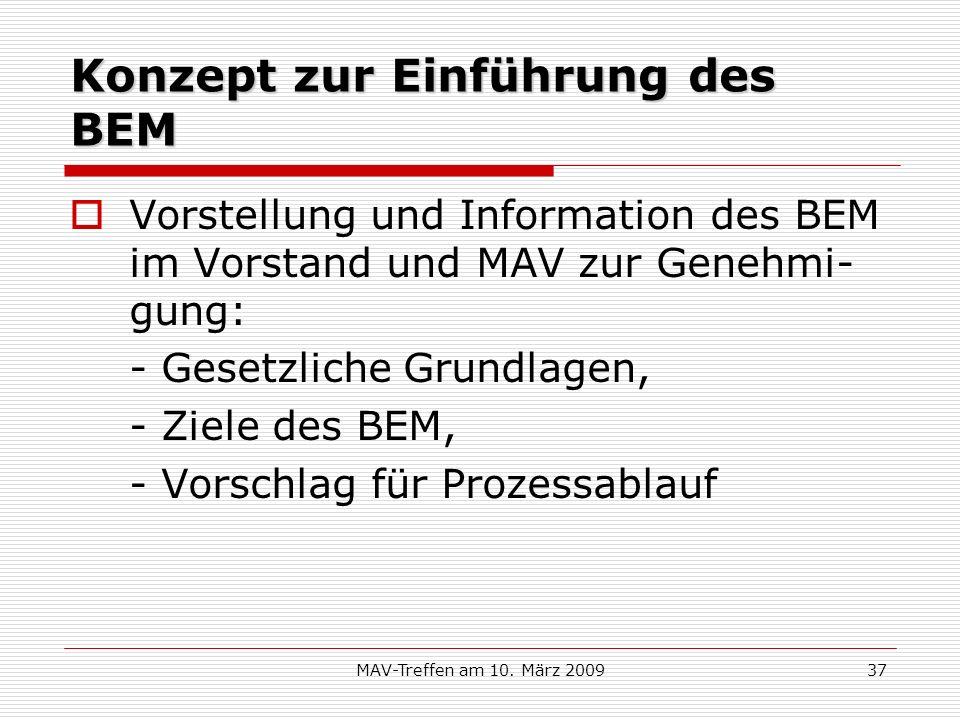 MAV-Treffen am 10. März 200937 Konzept zur Einführung des BEM Vorstellung und Information des BEM im Vorstand und MAV zur Genehmi- gung: - Gesetzliche