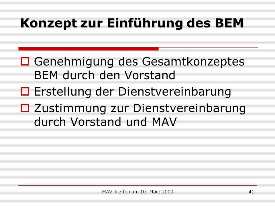 MAV-Treffen am 10. März 200941 Konzept zur Einführung des BEM Genehmigung des Gesamtkonzeptes BEM durch den Vorstand Erstellung der Dienstvereinbarung
