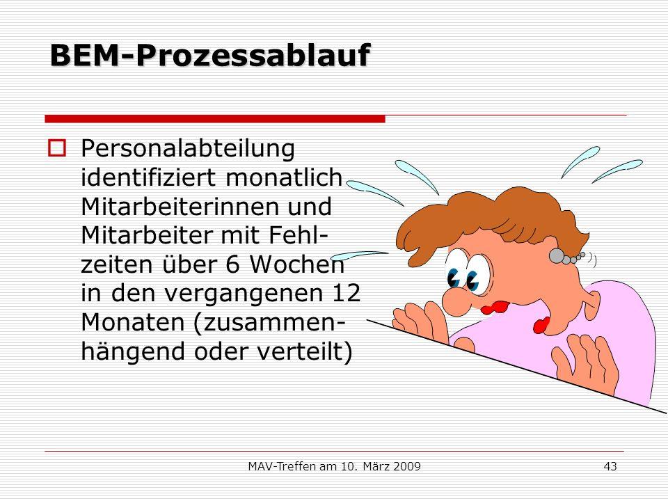 MAV-Treffen am 10. März 200943 BEM-Prozessablauf Personalabteilung identifiziert monatlich Mitarbeiterinnen und Mitarbeiter mit Fehl- zeiten über 6 Wo
