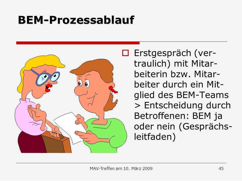 MAV-Treffen am 10. März 200945 BEM-Prozessablauf Erstgespräch (ver- traulich) mit Mitar- beiterin bzw. Mitar- beiter durch ein Mit- glied des BEM-Team