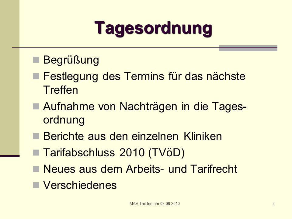 MAV-Treffen am 08.06.201053 Neues aus dem Arbeits- und Tarifrecht Urteil des BAG vom 15.