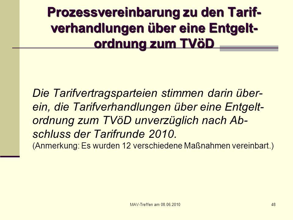 MAV-Treffen am 08.06.201048 Prozessvereinbarung zu den Tarif- verhandlungen über eine Entgelt- ordnung zum TVöD Die Tarifvertragsparteien stimmen dari