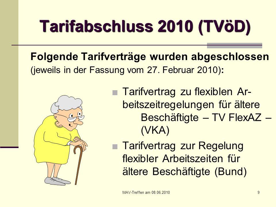 MAV-Treffen am 08.06.201010 Tarifabschluss 2010 (TVöD) Weitere Regelungen: Prozessvereinbarung zu den Tarifverhand- lungen über eine Entgeltordnung zum TVöD Leistungsgeminderte Beschäftigte Besondere Regelungen für Krankenhäuser