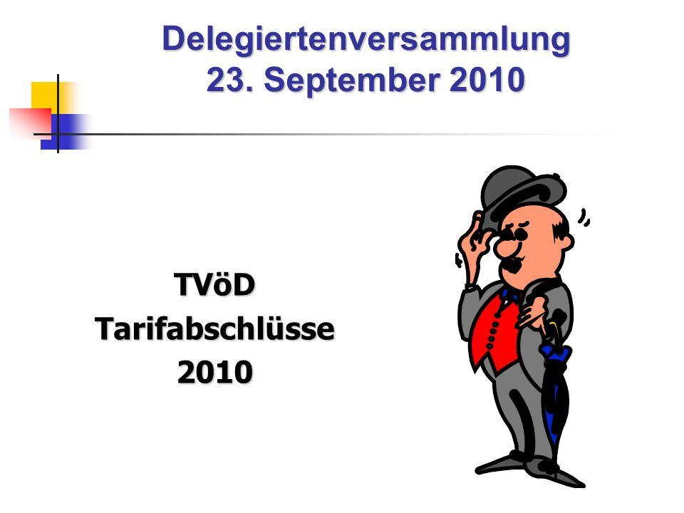 Delegiertenversammlung am 23.09.20102 Tarifabschlüsse 2010 (TVöD) Folgende Tarifverträge wurden abge- schlossen: (jeweils in der Fassung vom 27.