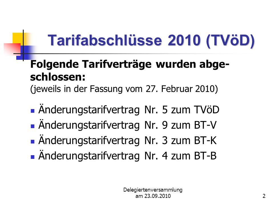 Delegiertenversammlung am 23.09.20103 Tarifabschlüsse 2010 (TVöD) Folgende Tarifverträge wurden abgeschlossen: (jeweils in der Fassung vom 27.