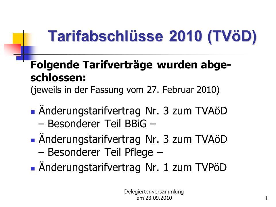 Delegiertenversammlung am 23.09.20105 Tarifabschlüsse 2010 (TVöD) Folgende Tarifverträge wurden abge- schlossen: (jeweils in der Fassung vom 27.
