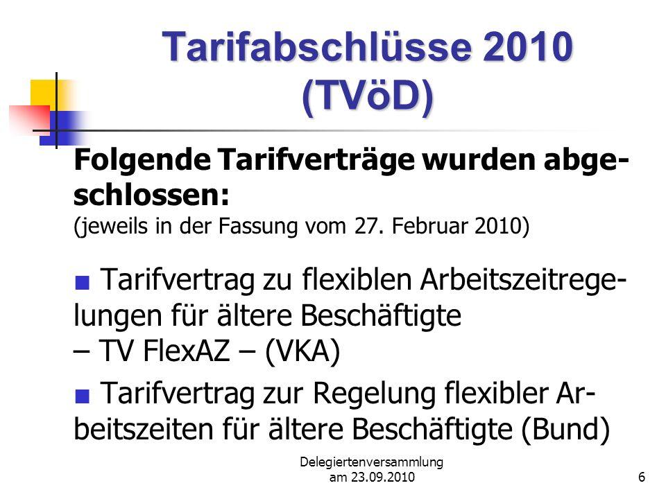 Delegiertenversammlung am 23.09.201027 Tarifvertrag einmalige Sonderzahlung 2011 Inhalt: Beschäftigte > Januar 2011 > 240 Euro Auszubildende sowie Praktikantinnen/ Praktikanten > Januar 2011 > 50 Euro