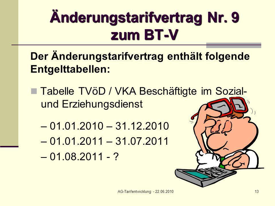 AG-Tarifentwicklung - 22.06.201013 Änderungstarifvertrag Nr. 9 zum BT-V Der Änderungstarifvertrag enthält folgende Entgelttabellen: Tabelle TVöD / VKA