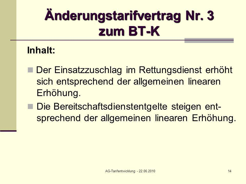 AG-Tarifentwicklung - 22.06.201014 Änderungstarifvertrag Nr. 3 zum BT-K Inhalt: Der Einsatzzuschlag im Rettungsdienst erhöht sich entsprechend der all