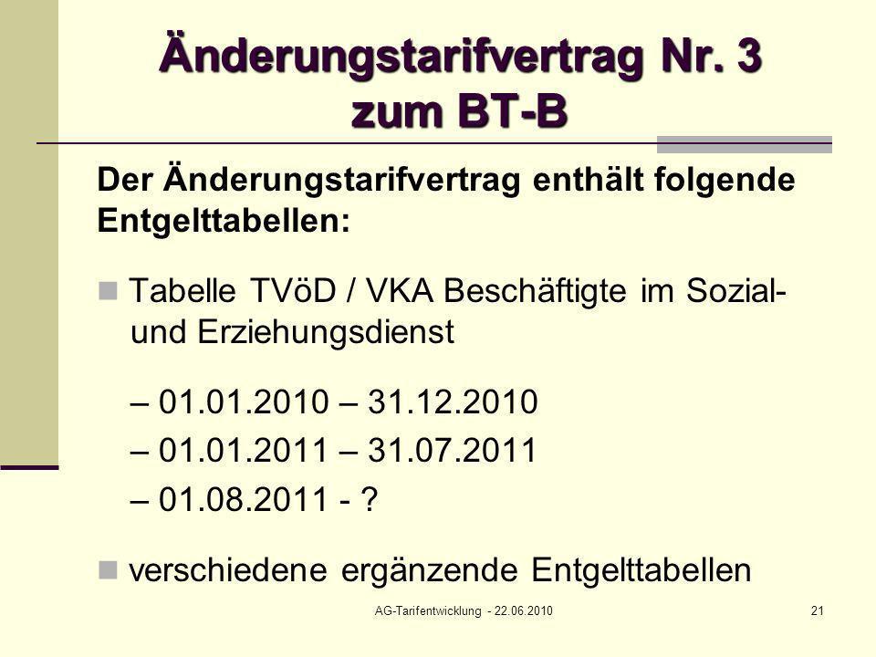 AG-Tarifentwicklung - 22.06.201021 Änderungstarifvertrag Nr. 3 zum BT-B Der Änderungstarifvertrag enthält folgende Entgelttabellen: Tabelle TVöD / VKA