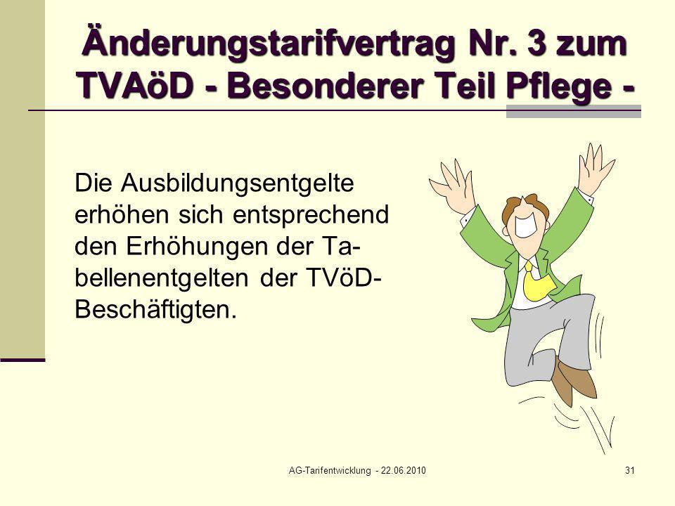 AG-Tarifentwicklung - 22.06.201031 Änderungstarifvertrag Nr. 3 zum TVAöD - Besonderer Teil Pflege - Die Ausbildungsentgelte erhöhen sich entsprechend
