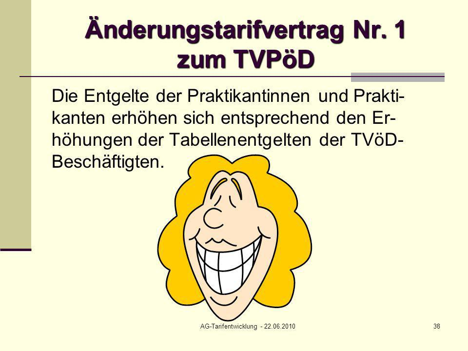 AG-Tarifentwicklung - 22.06.201038 Änderungstarifvertrag Nr. 1 zum TVPöD Die Entgelte der Praktikantinnen und Prakti- kanten erhöhen sich entsprechend
