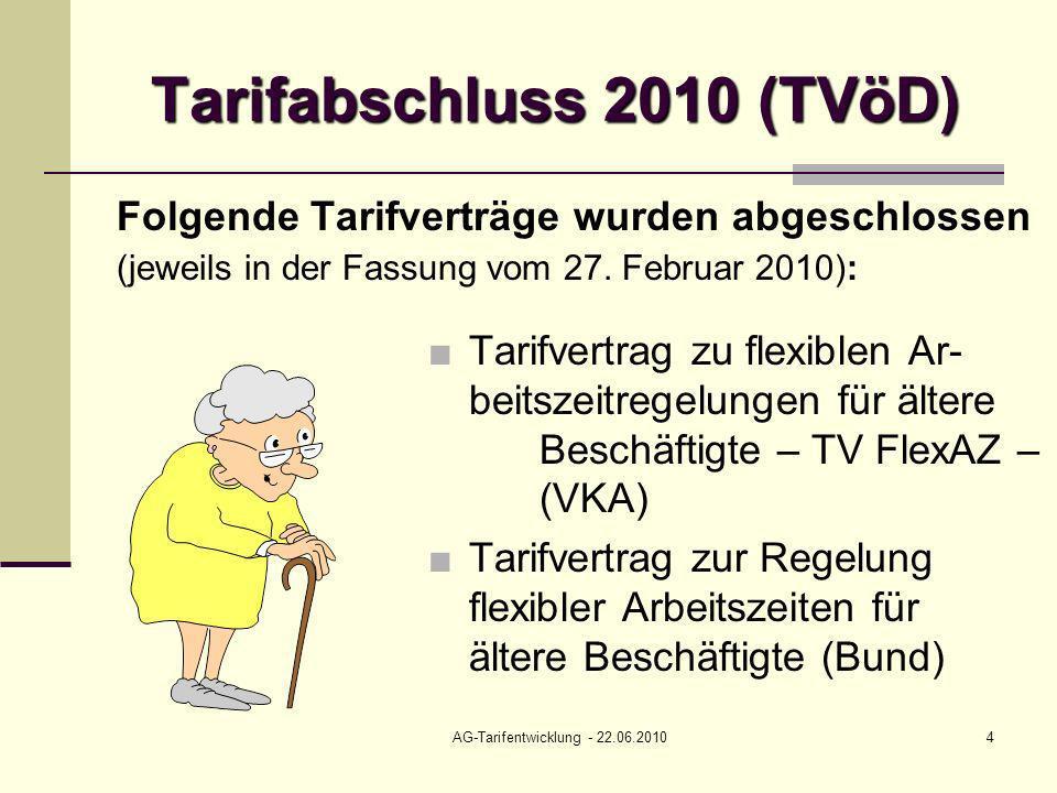 AG-Tarifentwicklung - 22.06.20104 Tarifabschluss 2010 (TVöD) Folgende Tarifverträge wurden abgeschlossen (jeweils in der Fassung vom 27. Februar 2010)