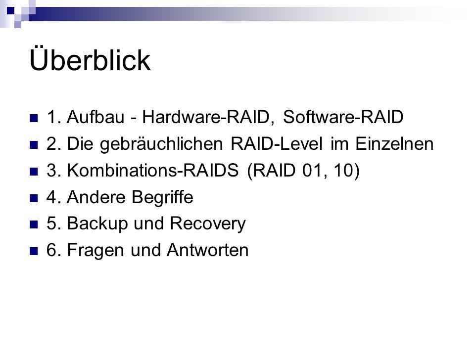 Überblick 1. Aufbau - Hardware-RAID, Software-RAID 2. Die gebräuchlichen RAID-Level im Einzelnen 3. Kombinations-RAIDS (RAID 01, 10) 4. Andere Begriff