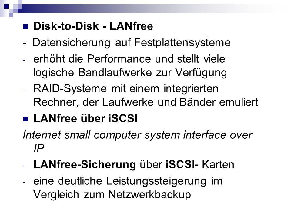 Disk-to-Disk - LANfree - Datensicherung auf Festplattensysteme - erhöht die Performance und stellt viele logische Bandlaufwerke zur Verfügung - RAID-S