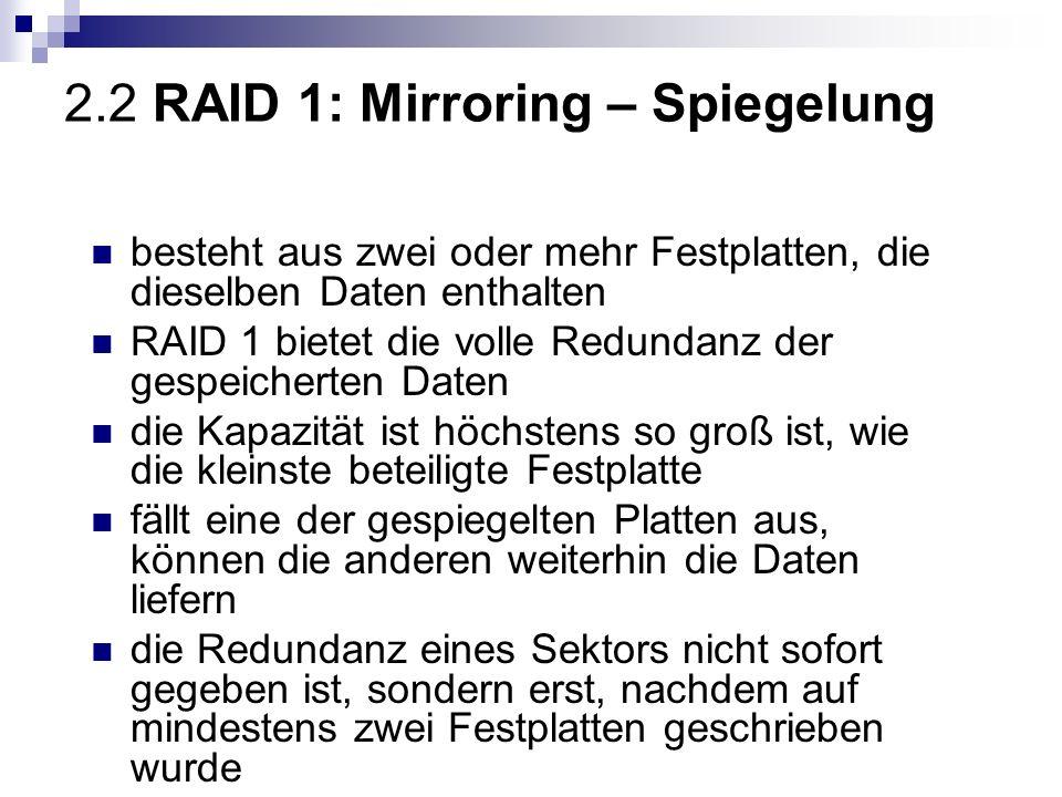 6.Fragen und Antworten Warum reicht RAID nicht aus.