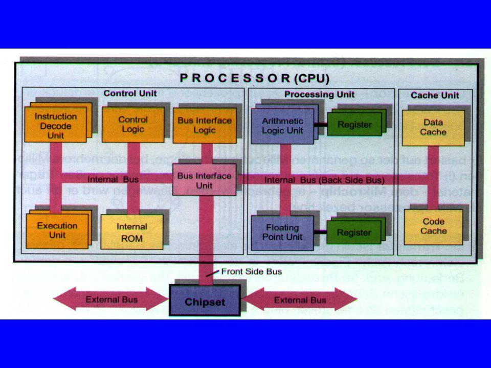 Instruction Decode Unit (IDU): Befehlsdecoder : übersetzt die eingehenden Befehle, die dem Prozessor als Programm übergeben werden, anhand eines Prozessorinternen ROMs in den sogenannten Microcode und übergibt sie der Ausführungseinheit.