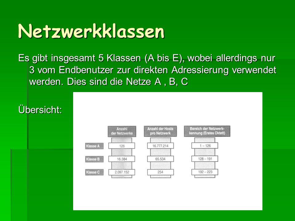 Es gibt insgesamt 5 Klassen (A bis E), wobei allerdings nur 3 vom Endbenutzer zur direkten Adressierung verwendet werden. Dies sind die Netze A, B, C