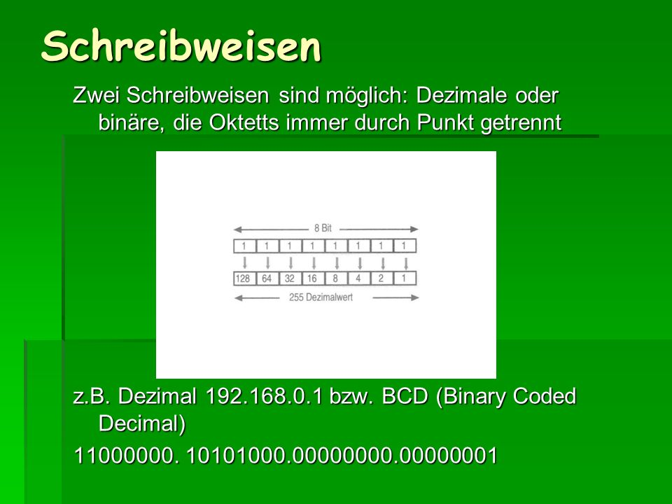 Zwei Schreibweisen sind möglich: Dezimale oder binäre, die Oktetts immer durch Punkt getrennt z.B. Dezimal 192.168.0.1 bzw. BCD (Binary Coded Decimal)