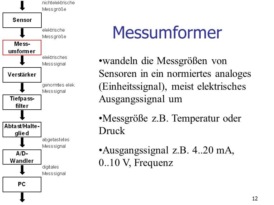 12 Messumformer wandeln die Messgrößen von Sensoren in ein normiertes analoges (Einheitssignal), meist elektrisches Ausgangssignal um Messgröße z.B. T