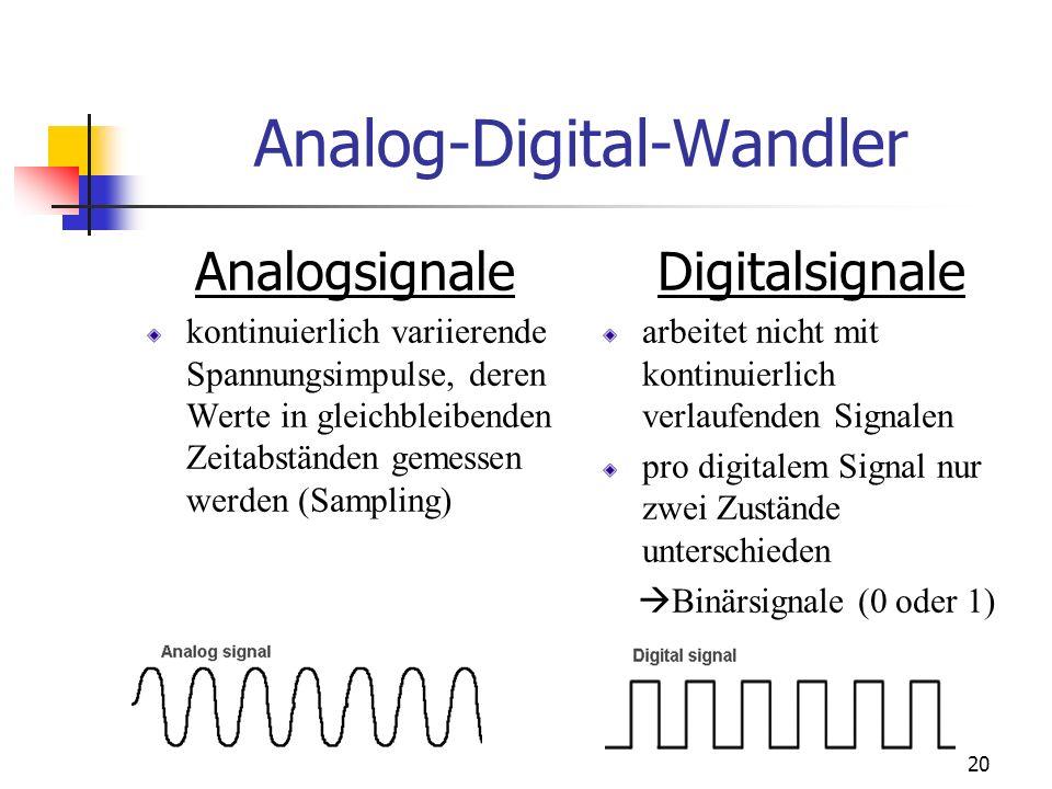 20 Analog-Digital-Wandler Analogsignale kontinuierlich variierende Spannungsimpulse, deren Werte in gleichbleibenden Zeitabständen gemessen werden (Sa