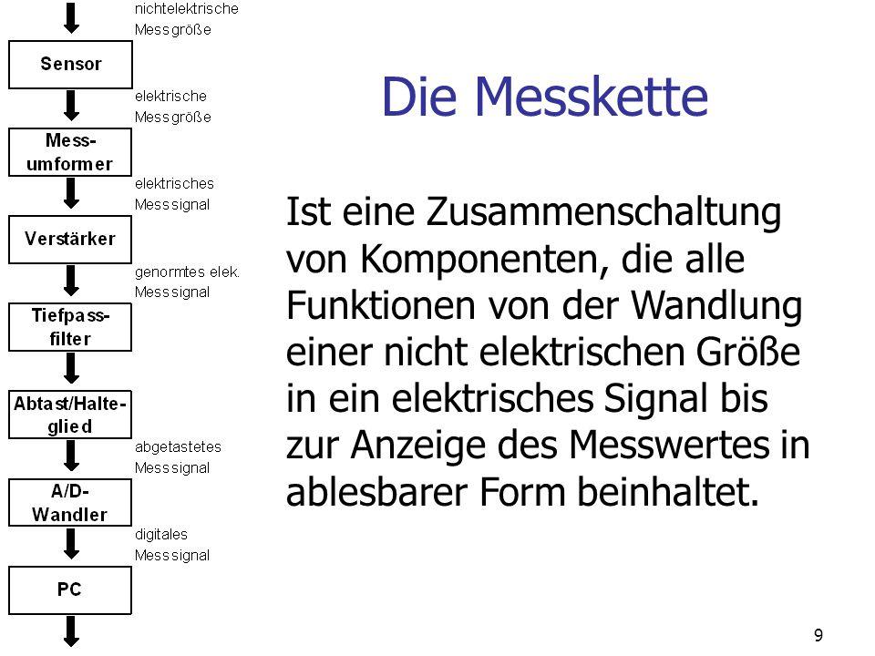 9 Die Messkette Ist eine Zusammenschaltung von Komponenten, die alle Funktionen von der Wandlung einer nicht elektrischen Größe in ein elektrisches Si
