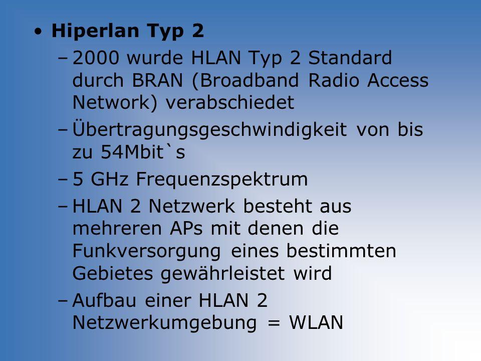 Hiperlan Typ 2 –2000 wurde HLAN Typ 2 Standard durch BRAN (Broadband Radio Access Network) verabschiedet –Übertragungsgeschwindigkeit von bis zu 54Mbi
