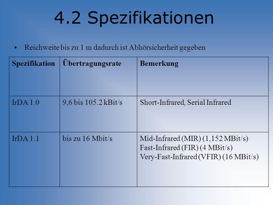 Reichweite bis zu 1 m dadurch ist Abhörsicherheit gegeben SpezifikationÜbertragungsrateBemerkung IrDA 1.09,6 bis 105.2 kBit/sShort-Infrared, Serial In