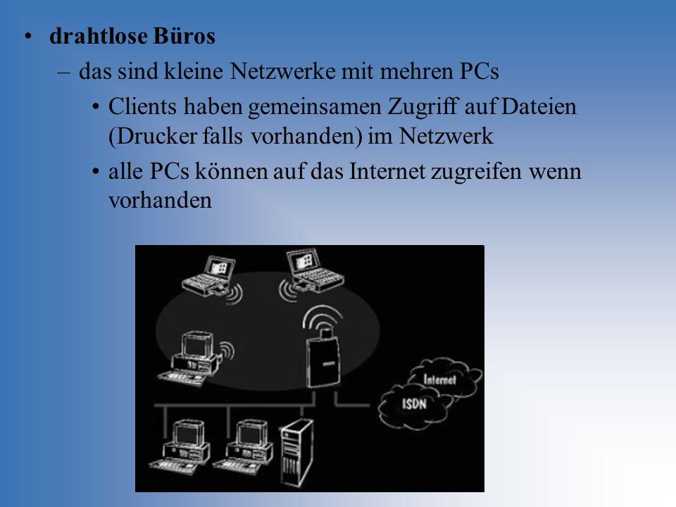 drahtlose Büros –das sind kleine Netzwerke mit mehren PCs Clients haben gemeinsamen Zugriff auf Dateien (Drucker falls vorhanden) im Netzwerk alle PCs