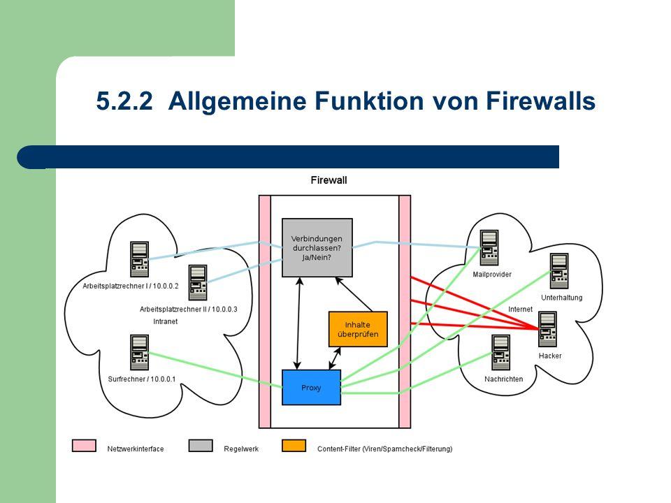 5.2.2 Allgemeine Funktion von Firewalls