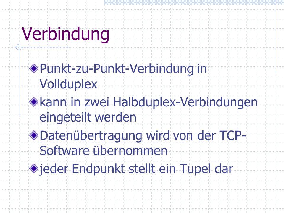 Verbindung Punkt-zu-Punkt-Verbindung in Vollduplex kann in zwei Halbduplex-Verbindungen eingeteilt werden Datenübertragung wird von der TCP- Software